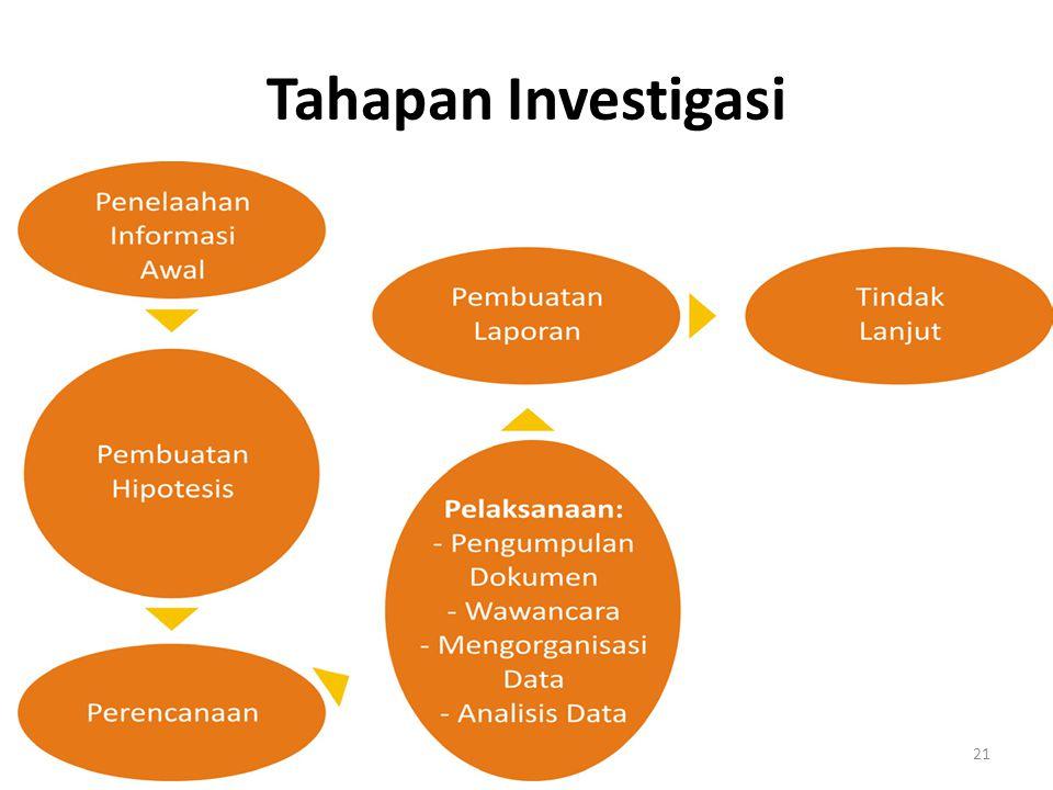 Tahapan Investigasi