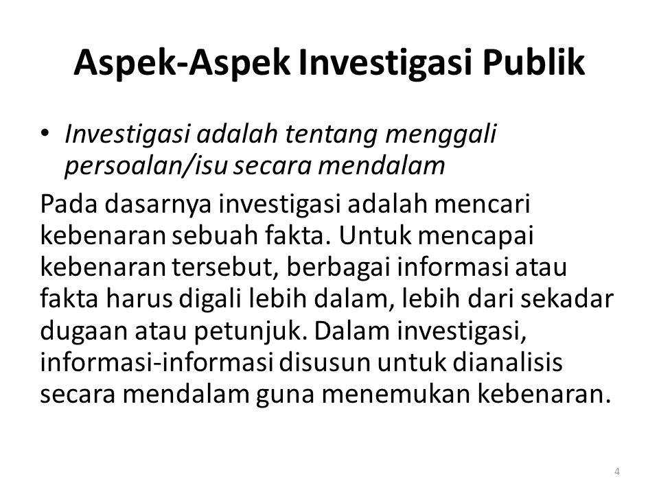 Aspek-Aspek Investigasi Publik