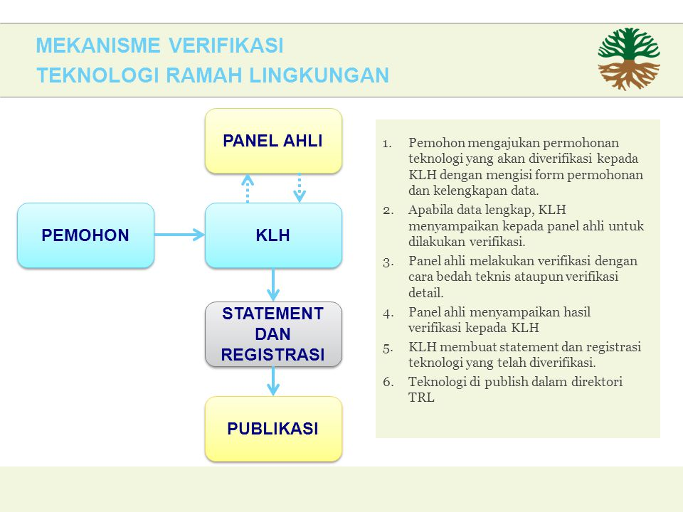 STATEMENT DAN REGISTRASI