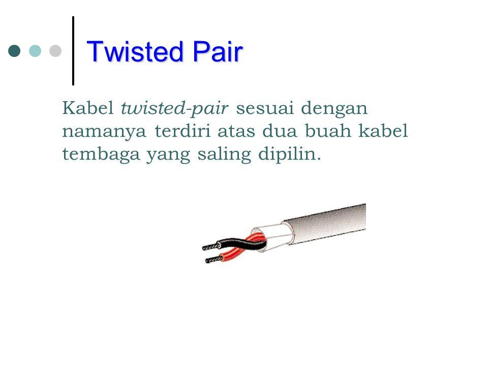 Twisted Pair Kabel twisted-pair sesuai dengan namanya terdiri atas dua buah kabel tembaga yang saling dipilin.