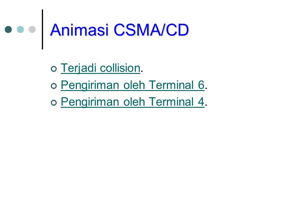 Animasi CSMA/CD Terjadi collision. Pengiriman oleh Terminal 6.