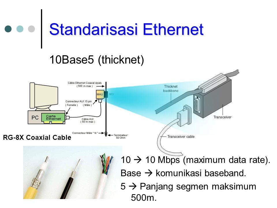 Standarisasi Ethernet