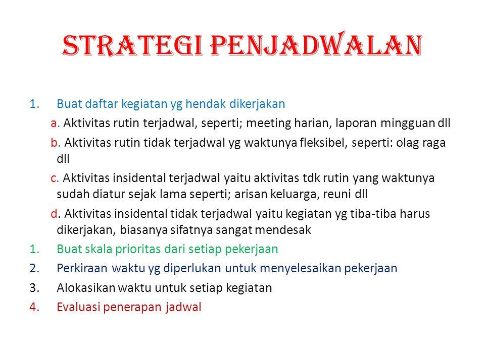 Strategi penjadwalan Buat daftar kegiatan yg hendak dikerjakan