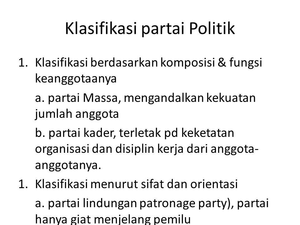 Klasifikasi partai Politik