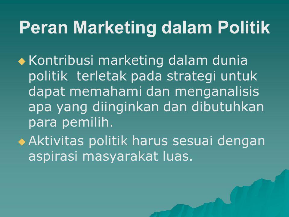 Peran Marketing dalam Politik
