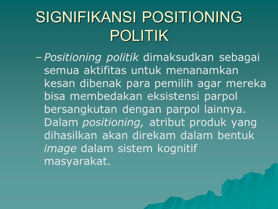 SIGNIFIKANSI POSITIONING POLITIK