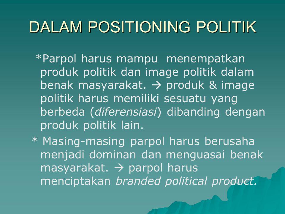 DALAM POSITIONING POLITIK