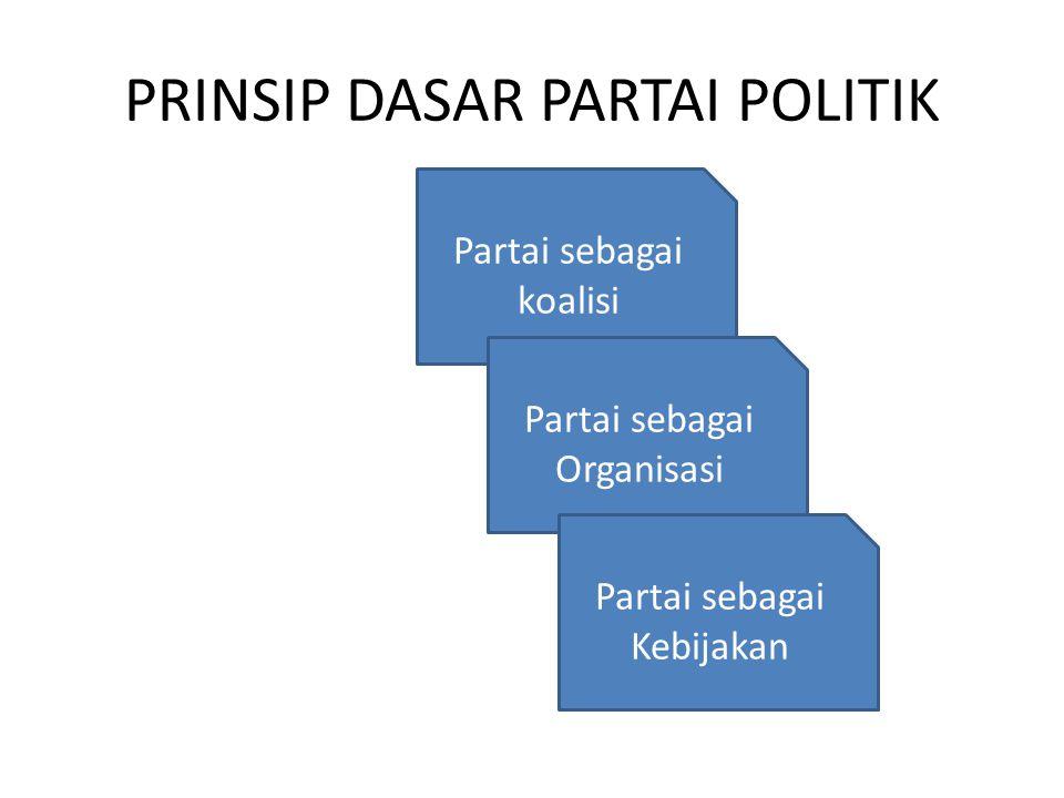 PRINSIP DASAR PARTAI POLITIK