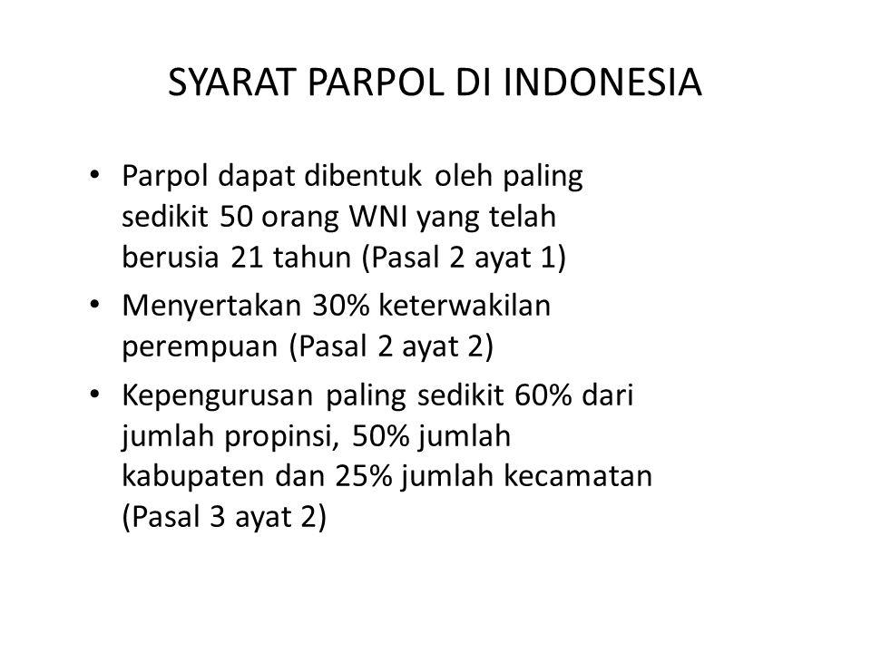 SYARAT PARPOL DI INDONESIA