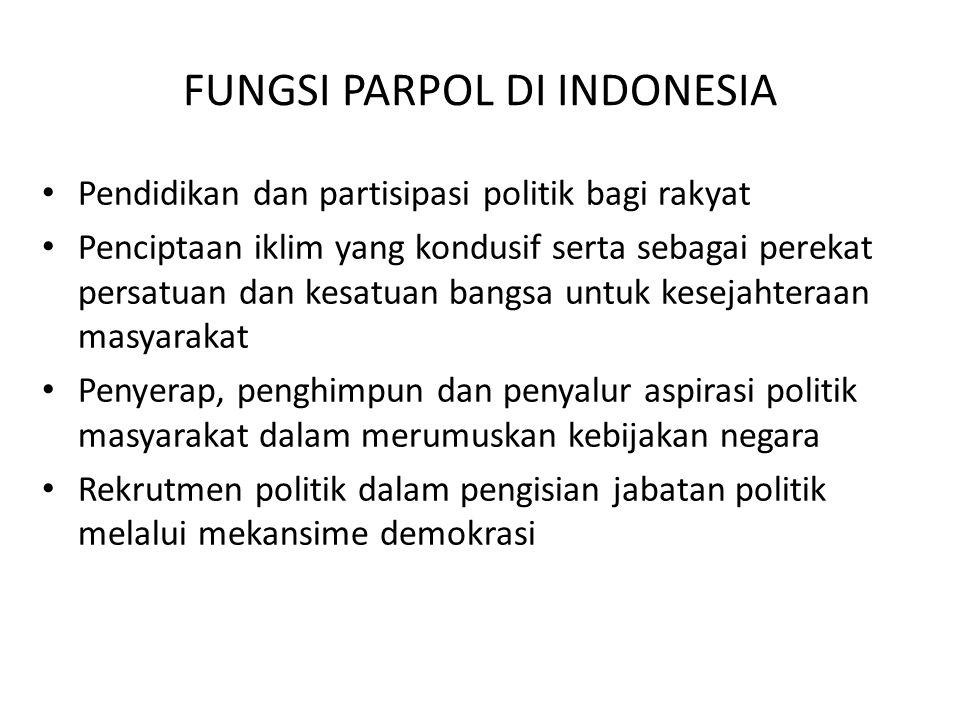 FUNGSI PARPOL DI INDONESIA