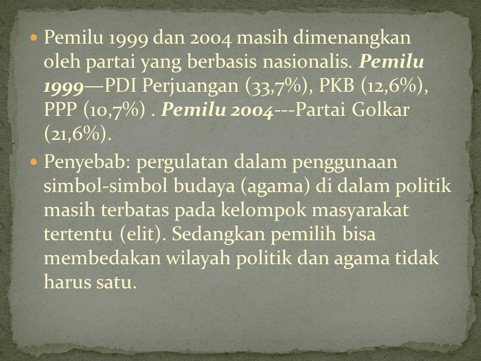 Pemilu 1999 dan 2004 masih dimenangkan oleh partai yang berbasis nasionalis. Pemilu 1999—PDI Perjuangan (33,7%), PKB (12,6%), PPP (10,7%) . Pemilu 2004---Partai Golkar (21,6%).