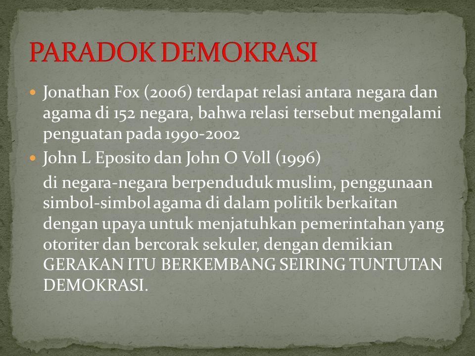PARADOK DEMOKRASI