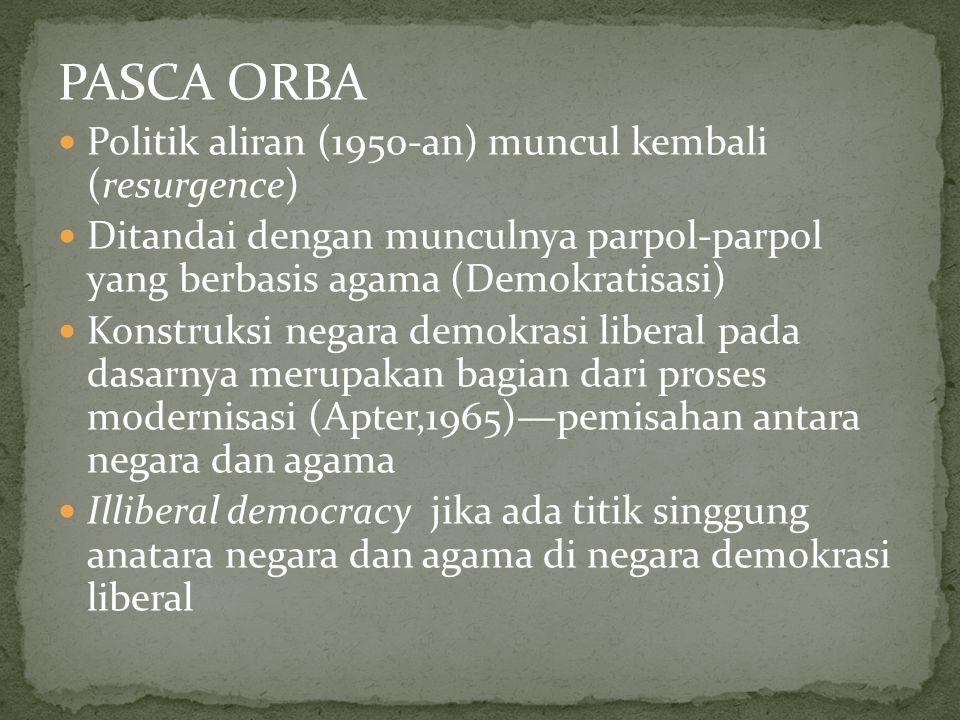PASCA ORBA Politik aliran (1950-an) muncul kembali (resurgence)