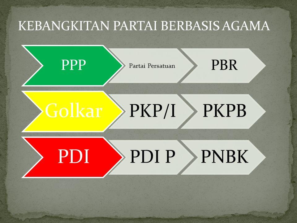 Golkar PDI PKP/I PKPB PDI P PNBK PPP PBR