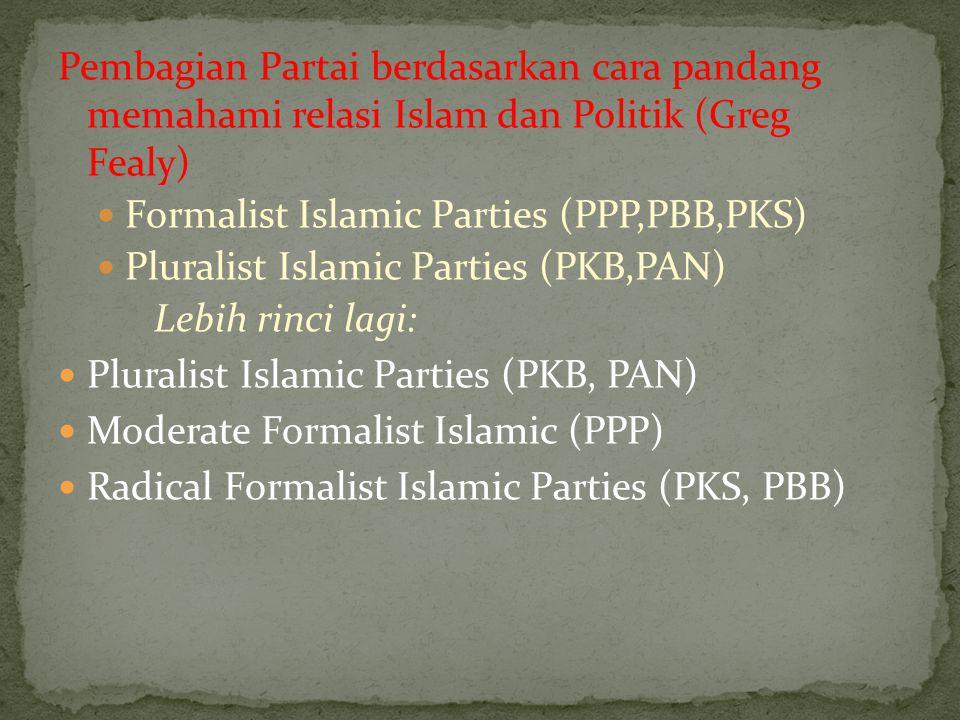 Pembagian Partai berdasarkan cara pandang memahami relasi Islam dan Politik (Greg Fealy)