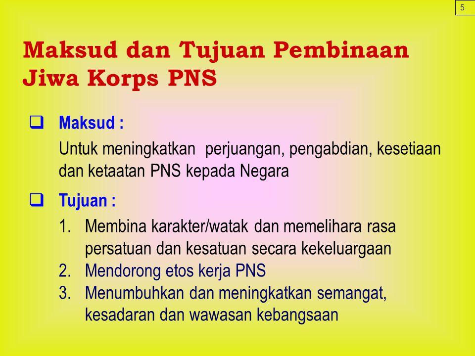 Maksud dan Tujuan Pembinaan Jiwa Korps PNS