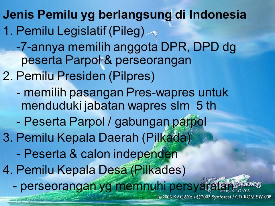 Jenis Pemilu yg berlangsung di Indonesia