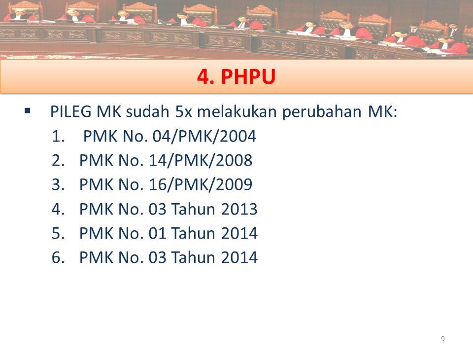 4. PHPU PILEG MK sudah 5x melakukan perubahan MK: PMK No. 04/PMK/2004