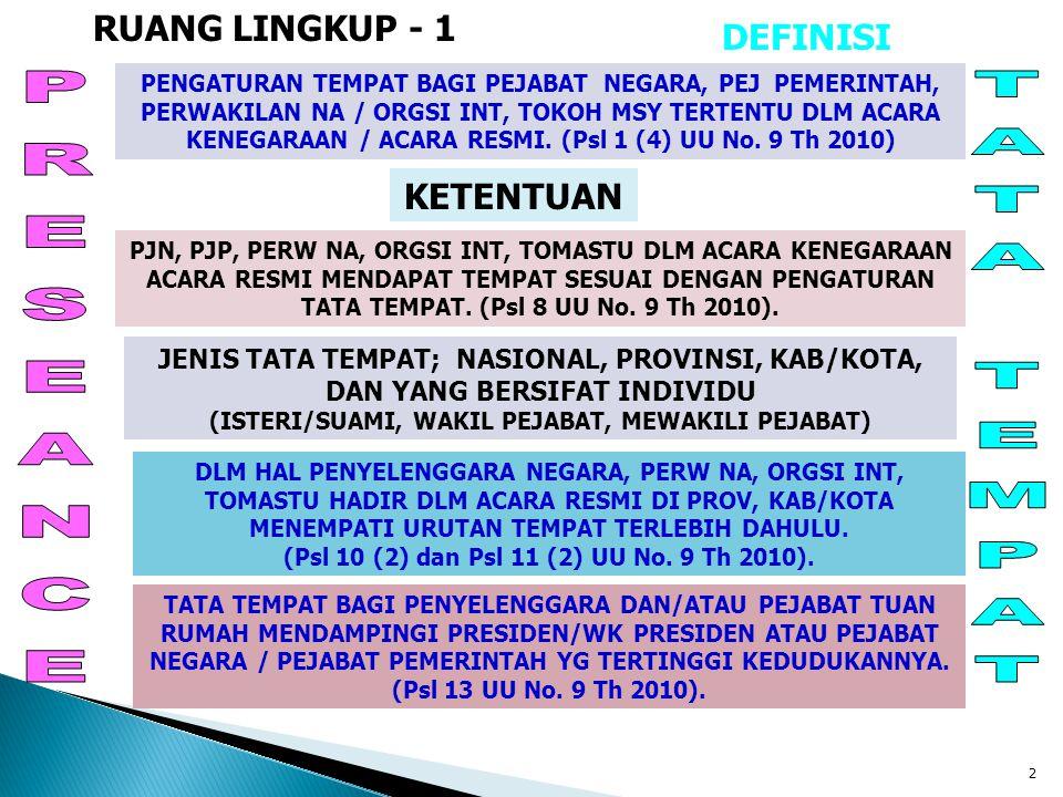PRESEANCE TATA TEMPAT RUANG LINGKUP - 1 DEFINISI KETENTUAN