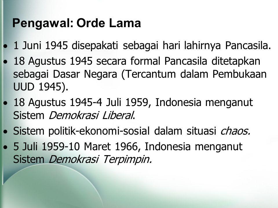 Pengawal: Orde Lama 1 Juni 1945 disepakati sebagai hari lahirnya Pancasila.