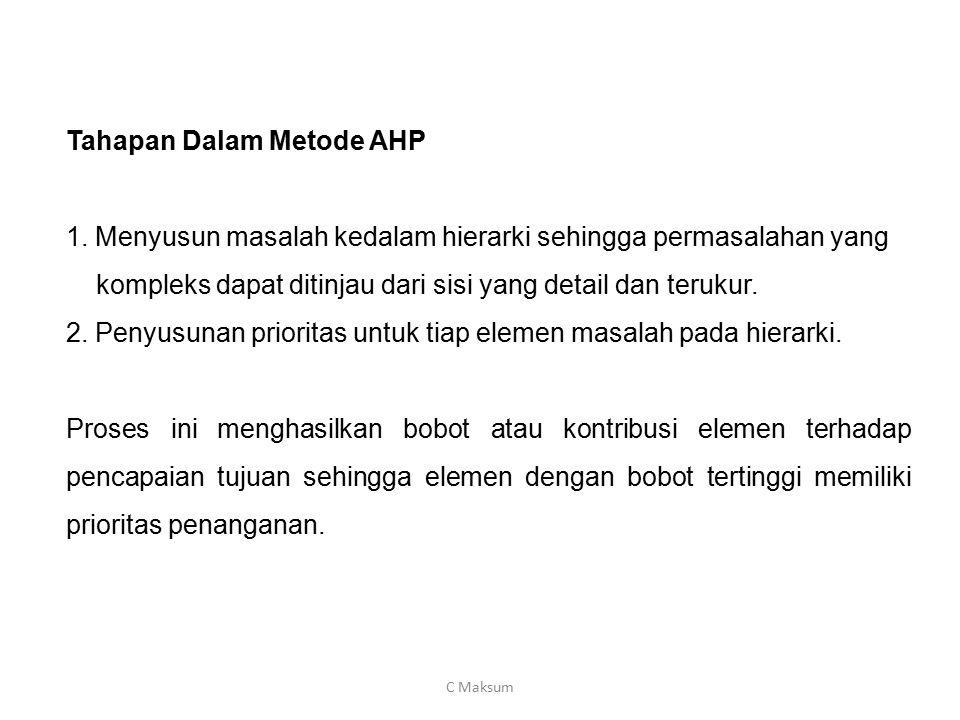 Tahapan Dalam Metode AHP