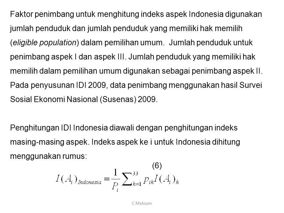 Faktor penimbang untuk menghitung indeks aspek Indonesia digunakan jumlah penduduk dan jumlah penduduk yang memiliki hak memilih (eligible population) dalam pemilihan umum. Jumlah penduduk untuk penimbang aspek I dan aspek III. Jumlah penduduk yang memiliki hak memilih dalam pemilihan umum digunakan sebagai penimbang aspek II. Pada penyusunan IDI 2009, data penimbang menggunakan hasil Survei Sosial Ekonomi Nasional (Susenas) 2009.