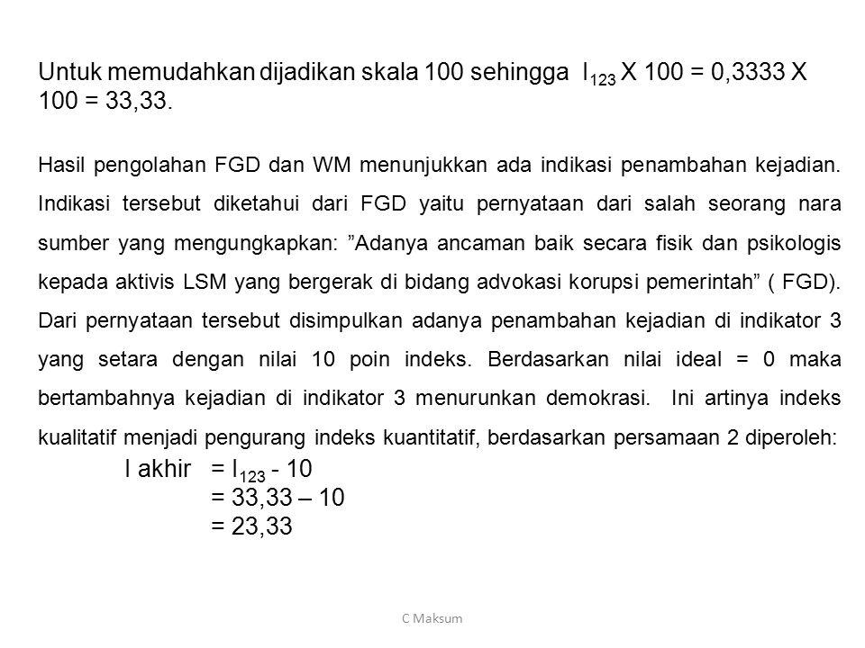 Untuk memudahkan dijadikan skala 100 sehingga I123 X 100 = 0,3333 X 100 = 33,33.