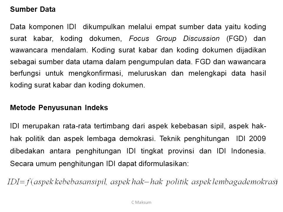 Metode Penyusunan Indeks