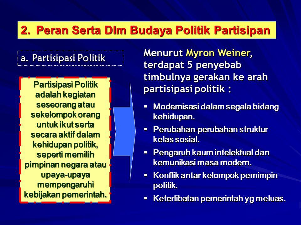 Peran Serta Dlm Budaya Politik Partisipan
