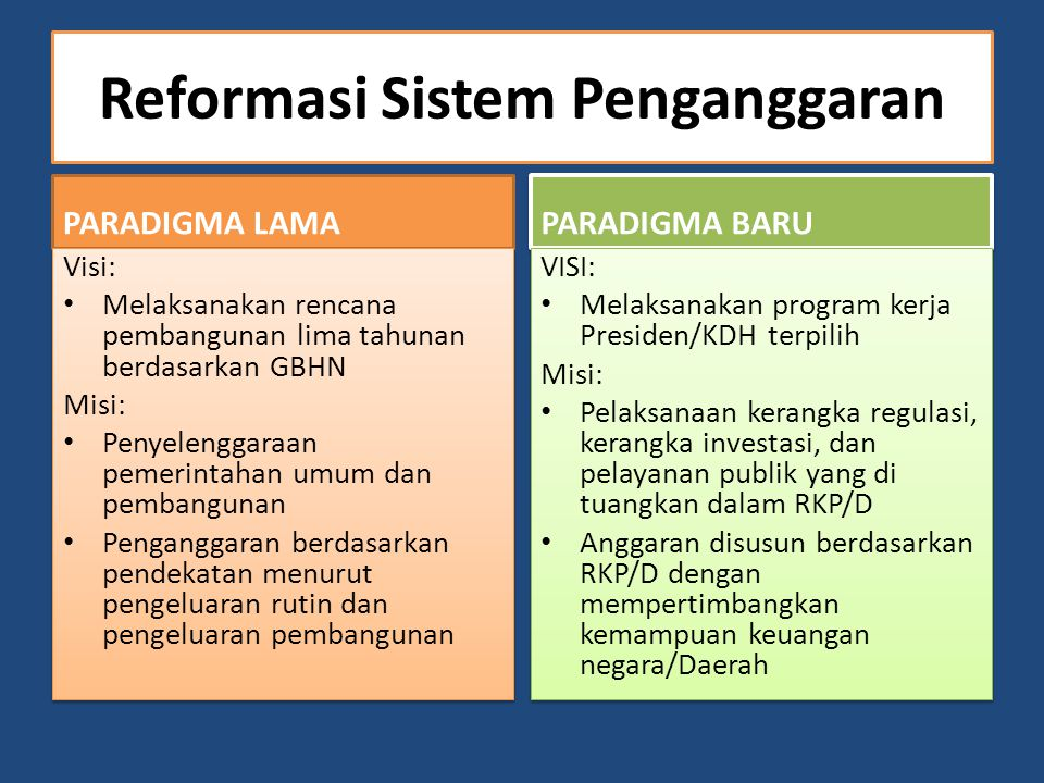 Reformasi Sistem Penganggaran