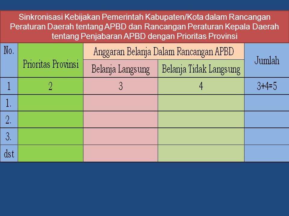 Sinkronisasi Kebijakan Pemerintah Kabupaten/Kota dalam Rancangan Peraturan Daerah tentang APBD dan Rancangan Peraturan Kepala Daerah tentang Penjabaran APBD dengan Prioritas Provinsi