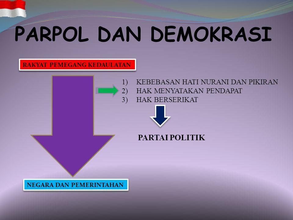 PARPOL DAN DEMOKRASI PARTAI POLITIK KEBEBASAN HATI NURANI DAN PIKIRAN