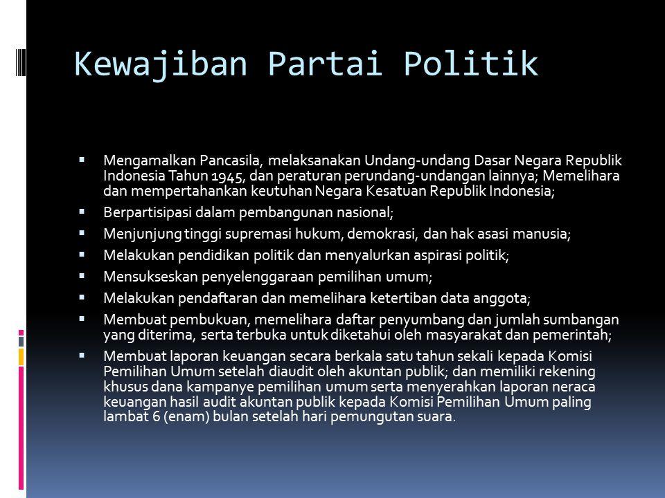 Kewajiban Partai Politik