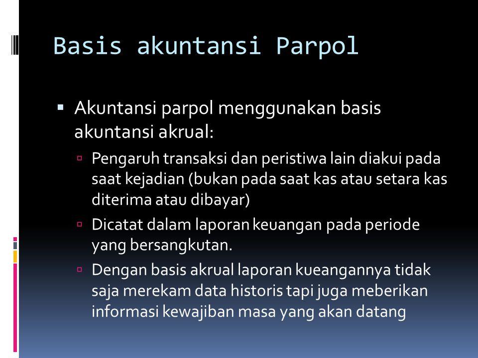 Basis akuntansi Parpol