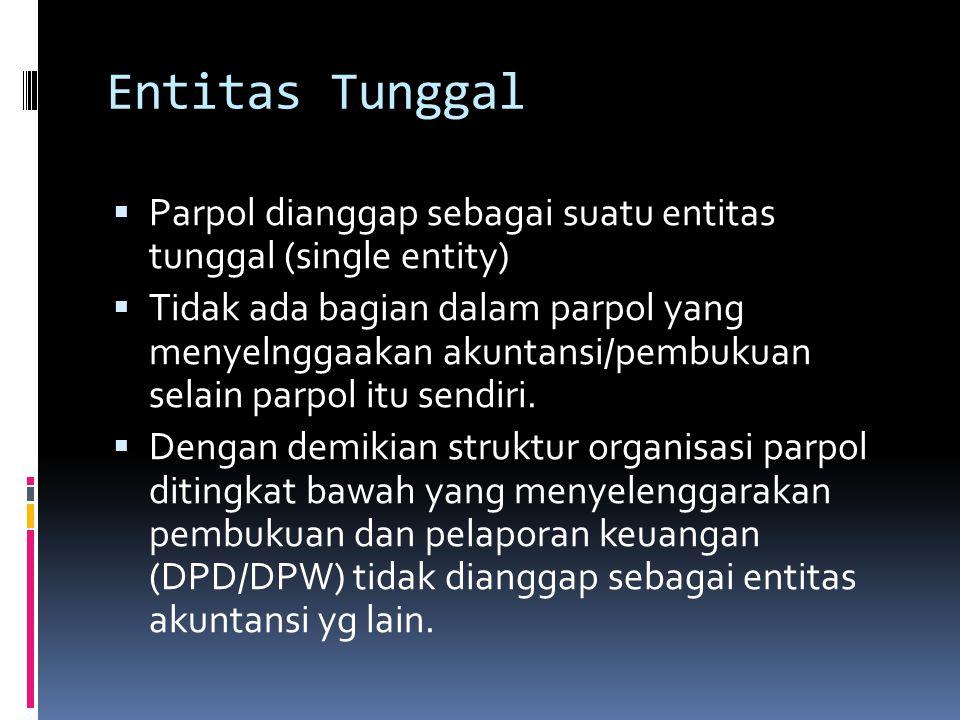Entitas Tunggal Parpol dianggap sebagai suatu entitas tunggal (single entity)