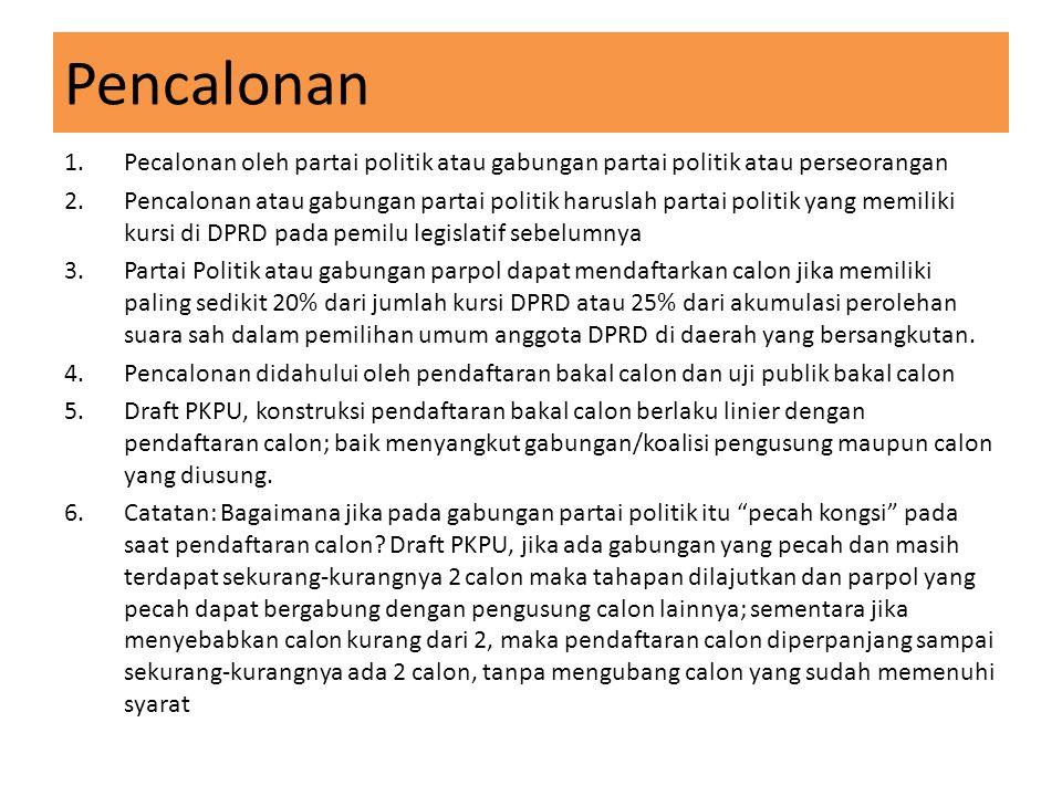 Pencalonan Pecalonan oleh partai politik atau gabungan partai politik atau perseorangan.