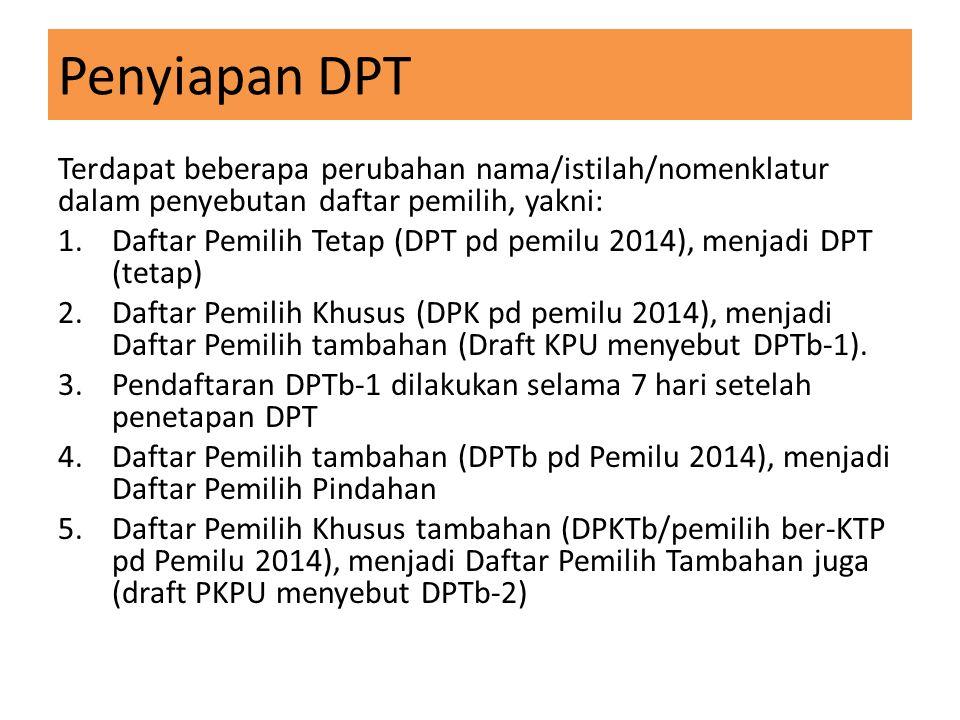 Penyiapan DPT Terdapat beberapa perubahan nama/istilah/nomenklatur dalam penyebutan daftar pemilih, yakni: