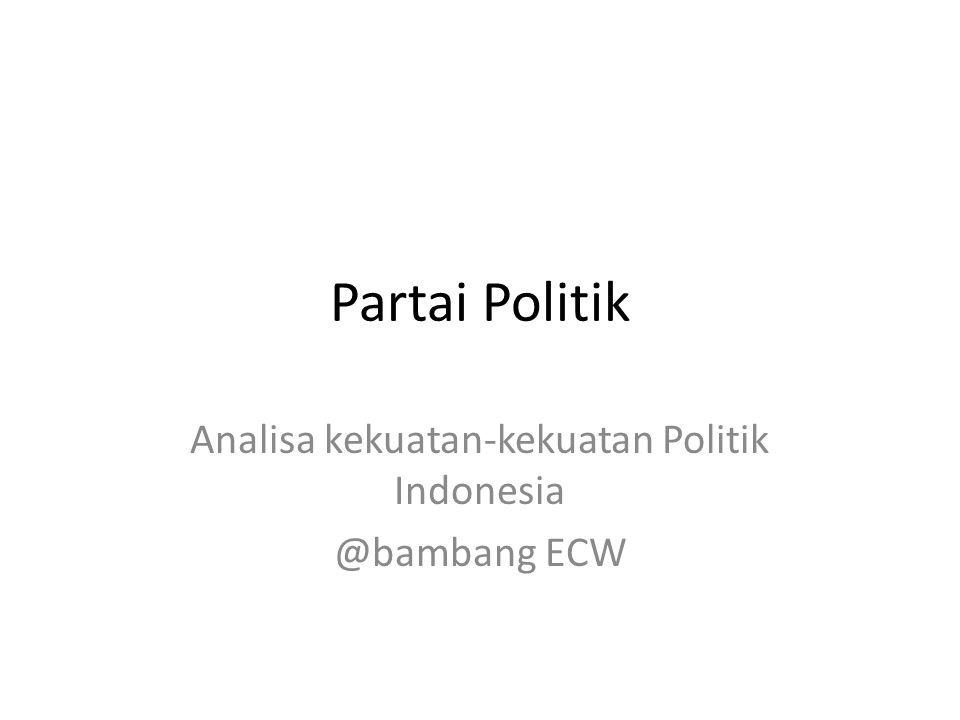 Analisa kekuatan-kekuatan Politik Indonesia @bambang ECW