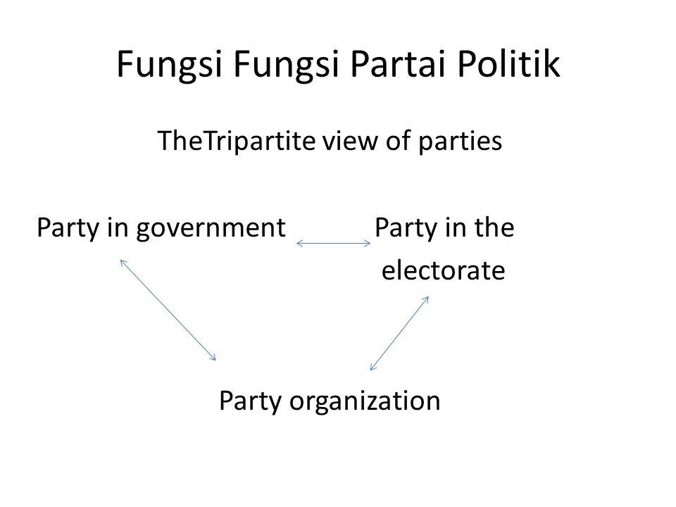 Fungsi Fungsi Partai Politik