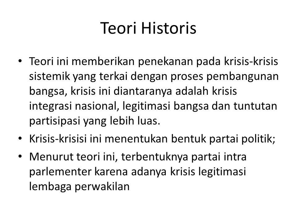 Teori Historis