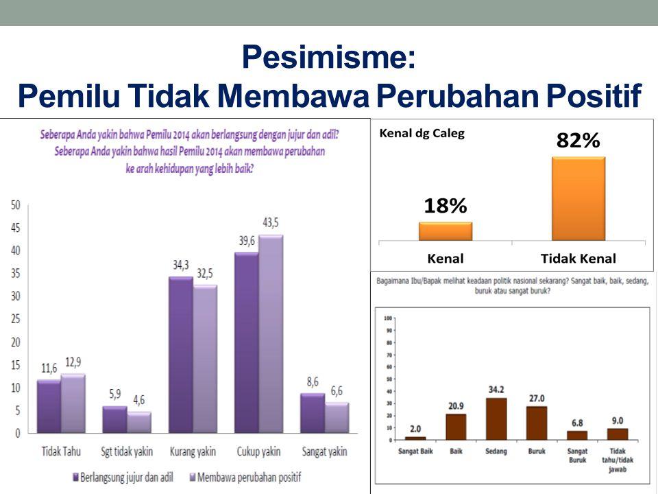 Pesimisme: Pemilu Tidak Membawa Perubahan Positif