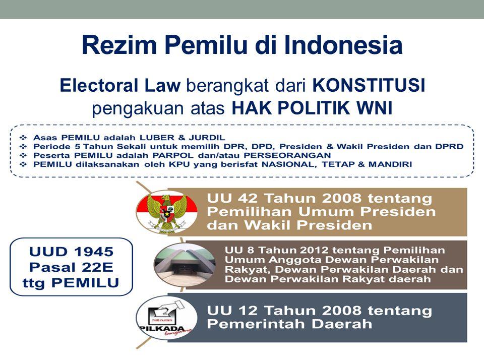 Rezim Pemilu di Indonesia