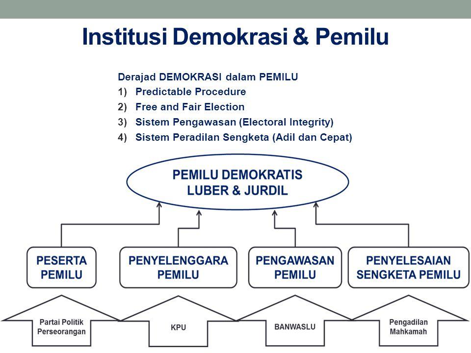 Institusi Demokrasi & Pemilu
