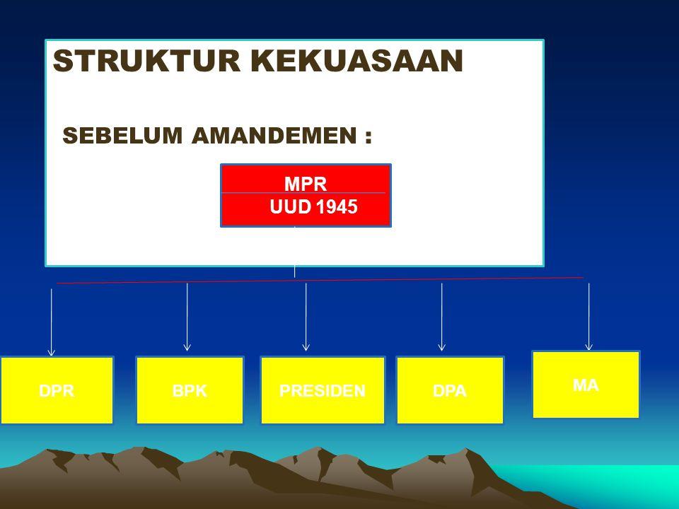 STRUKTUR KEKUASAAN SEBELUM AMANDEMEN : MPR UUD 1945 MA DPR BPK