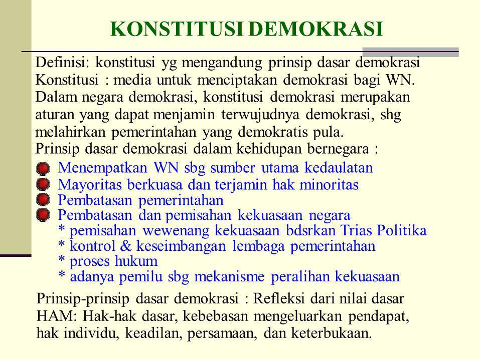 KONSTITUSI DEMOKRASI Definisi: konstitusi yg mengandung prinsip dasar demokrasi. Konstitusi : media untuk menciptakan demokrasi bagi WN.