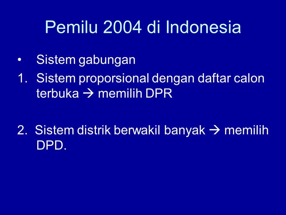 Pemilu 2004 di Indonesia Sistem gabungan
