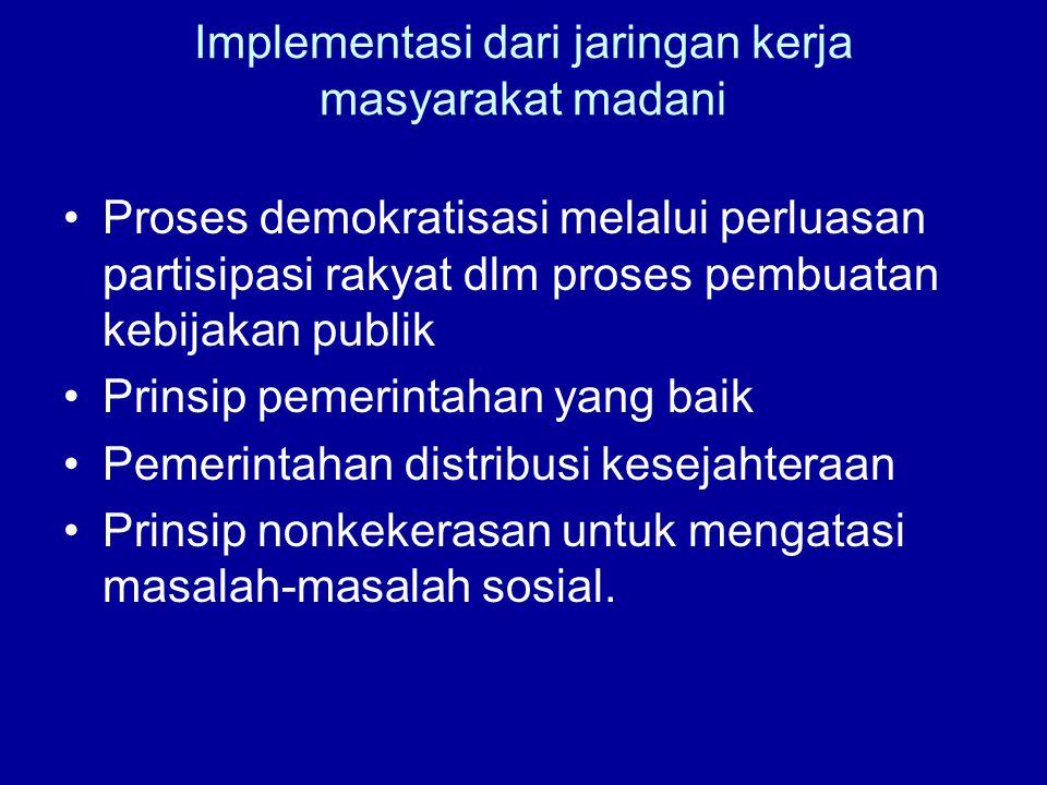 Implementasi dari jaringan kerja masyarakat madani
