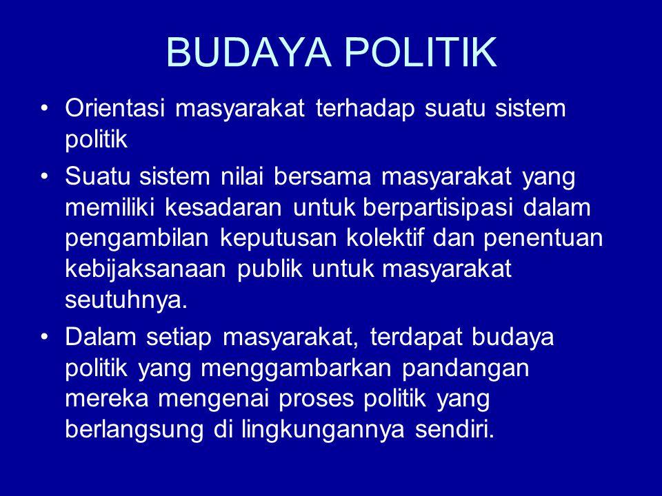 BUDAYA POLITIK Orientasi masyarakat terhadap suatu sistem politik