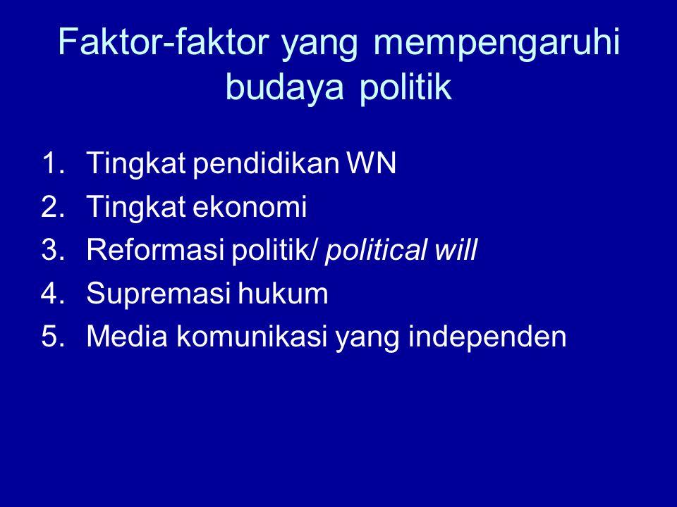 Faktor-faktor yang mempengaruhi budaya politik