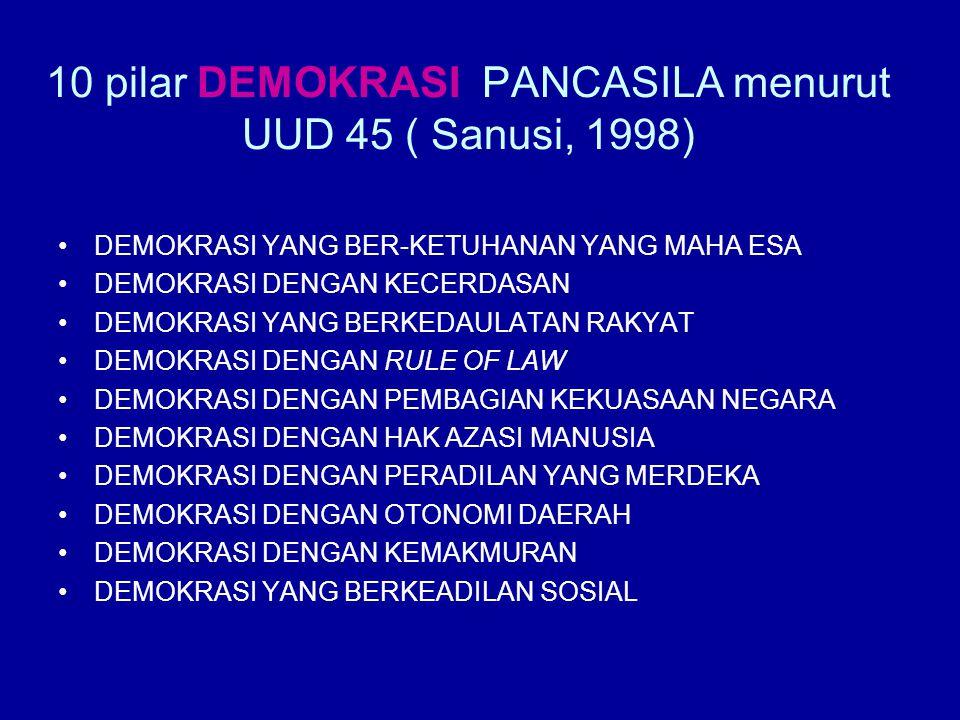 10 pilar DEMOKRASI PANCASILA menurut UUD 45 ( Sanusi, 1998)